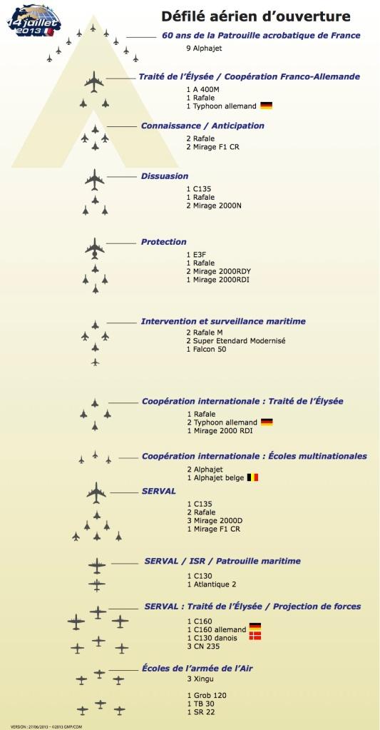 defile-aerien-ouverture JPEG