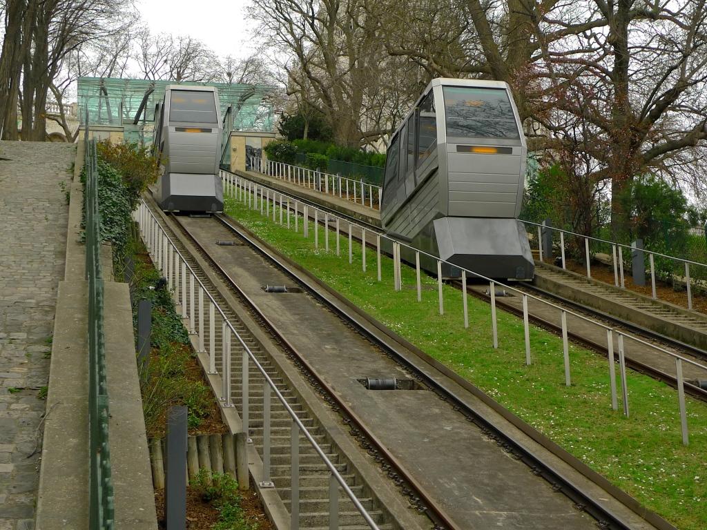 Rue Foyatier - Montmartre - Funicular