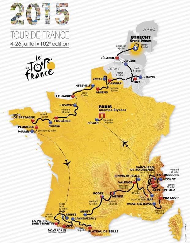 Tour De France Total Ascent By Year